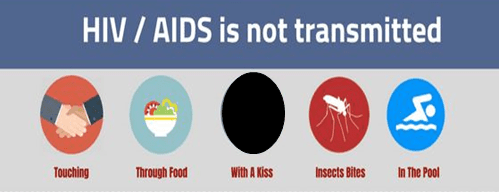 HIV not Transmitted